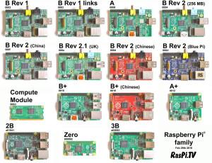 raspberry-pi-models